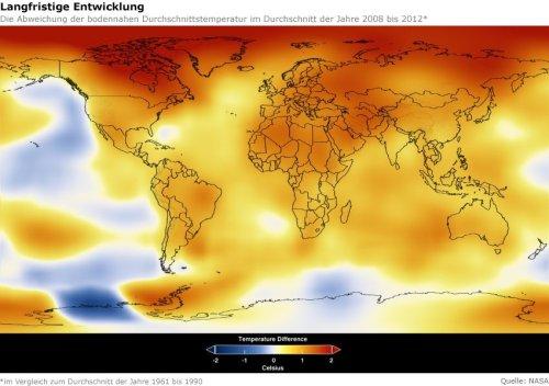 IPCC Les températures près du sol em moyenne