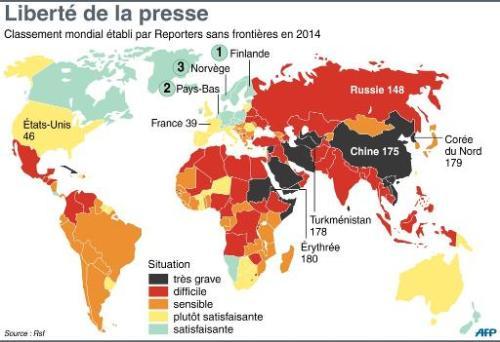 Carte du monde indiquant la situation de la presse par pays avec classement des 3 premiers et des 3